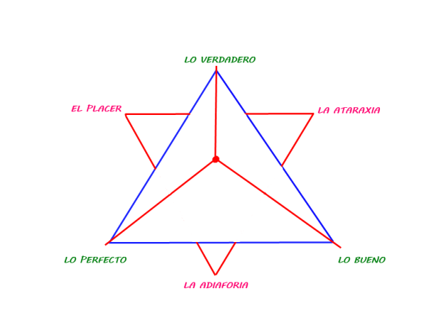 pretensiones-de-validez_2
