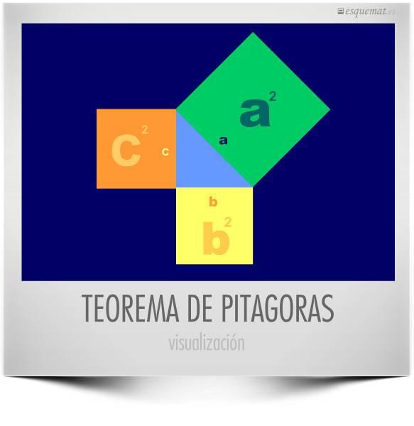 teorema-de-pitagoras-fotomat-2012-12-07